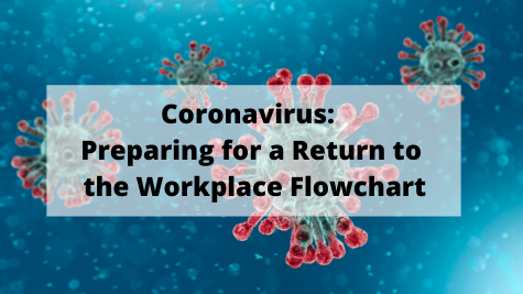 Coronavirus:  Return to Work Flowchart & Checklist